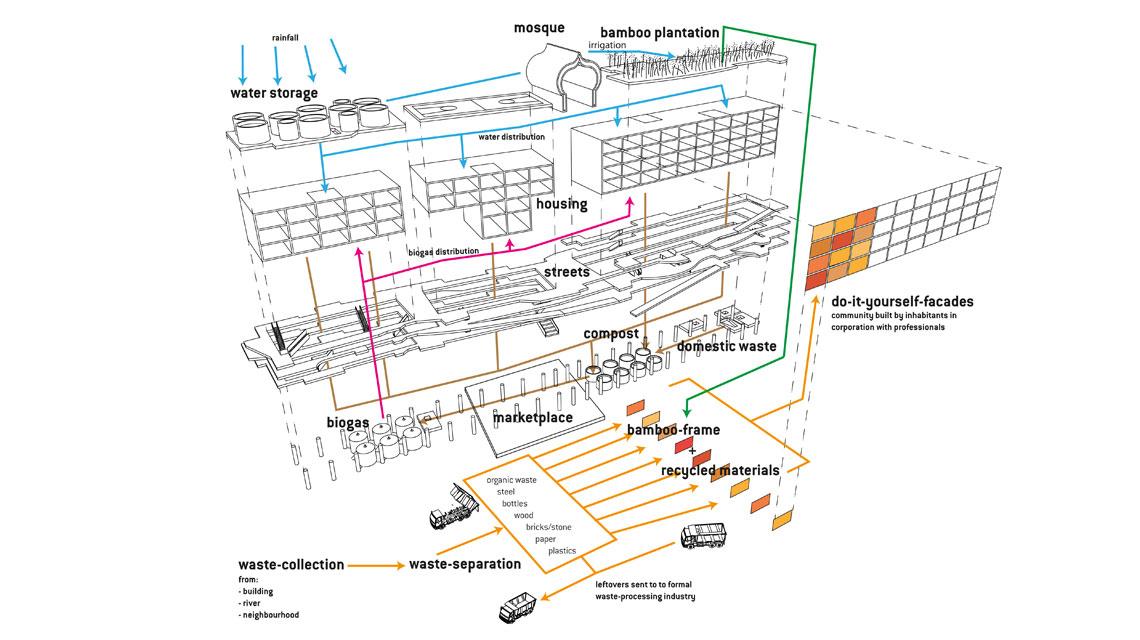 Jakarta-Bersih-phase2-Nunc-architecten-4
